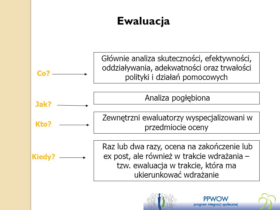 Zewnętrzni ewaluatorzy wyspecjalizowani w przedmiocie oceny