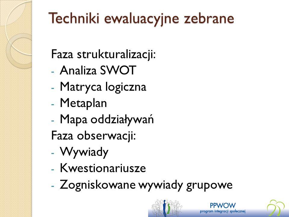 Techniki ewaluacyjne zebrane