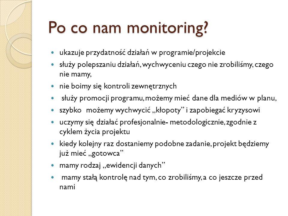 Po co nam monitoring ukazuje przydatność działań w programie/projekcie.