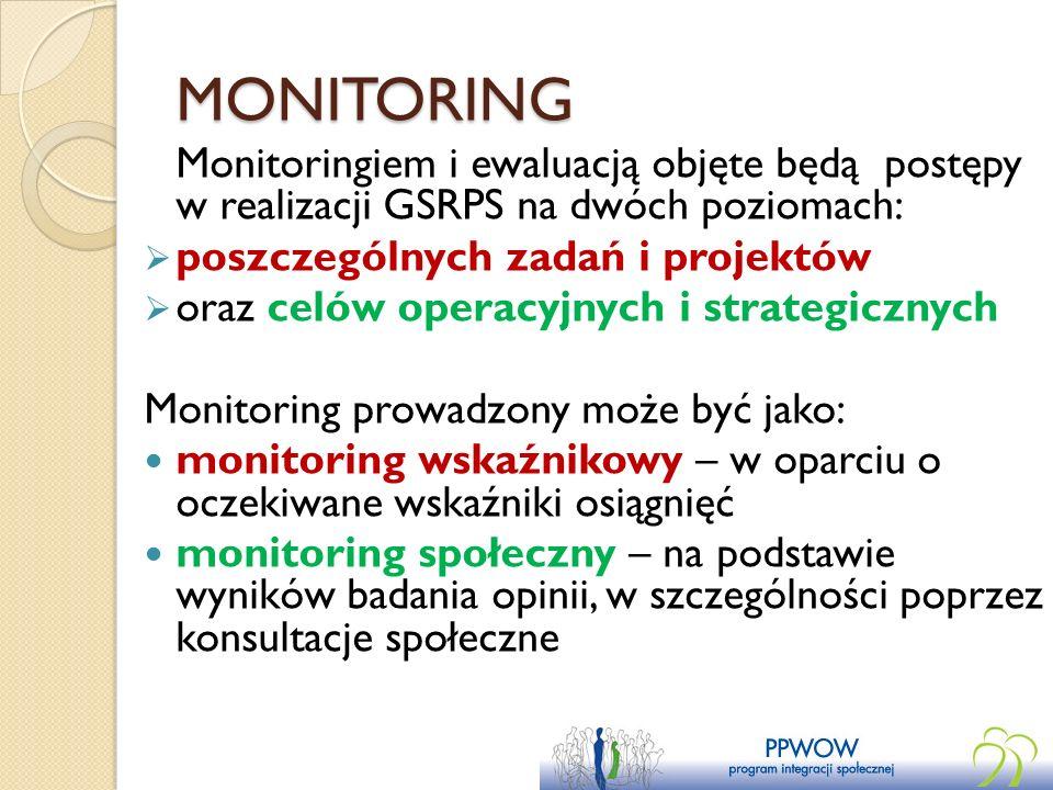 MONITORING Monitoringiem i ewaluacją objęte będą postępy w realizacji GSRPS na dwóch poziomach: poszczególnych zadań i projektów.