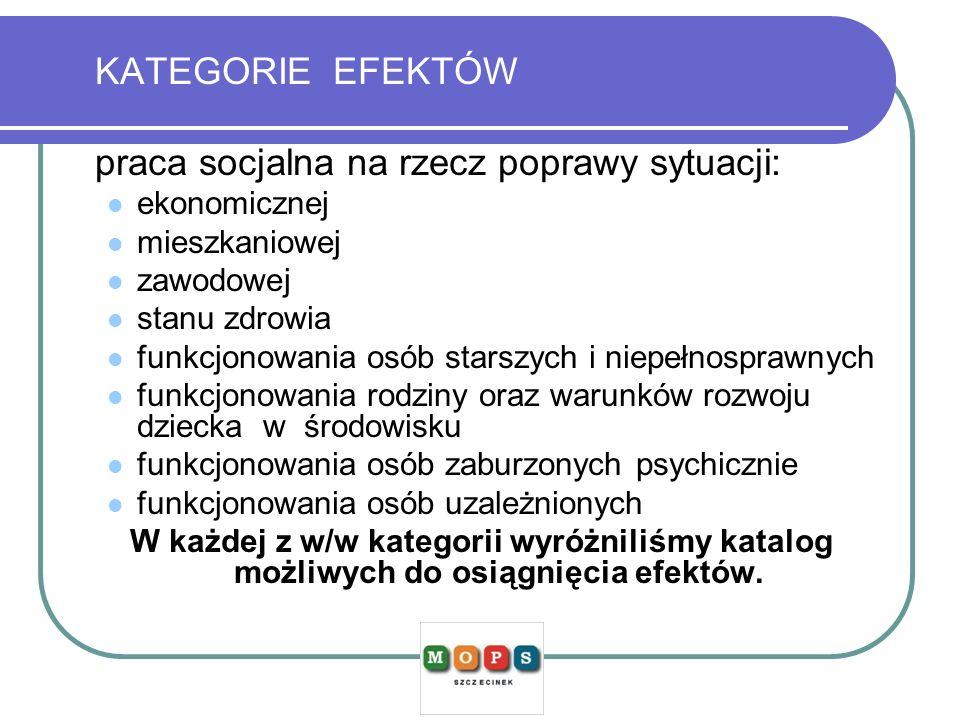 KATEGORIE EFEKTÓW praca socjalna na rzecz poprawy sytuacji: