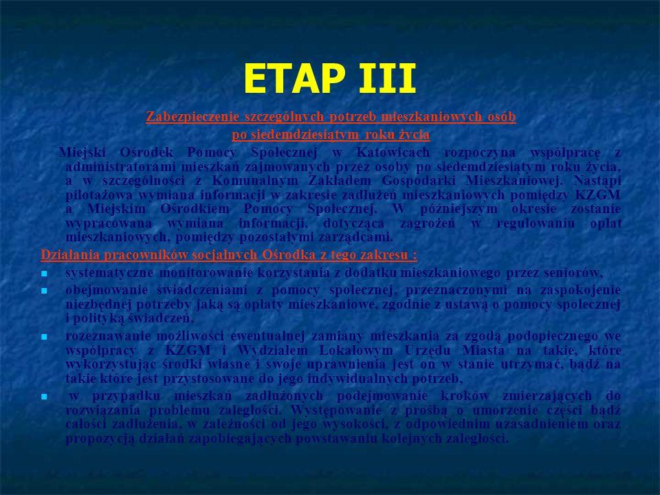 ETAP III Zabezpieczenie szczególnych potrzeb mieszkaniowych osób