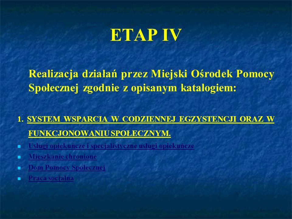 ETAP IV Realizacja działań przez Miejski Ośrodek Pomocy Społecznej zgodnie z opisanym katalogiem: