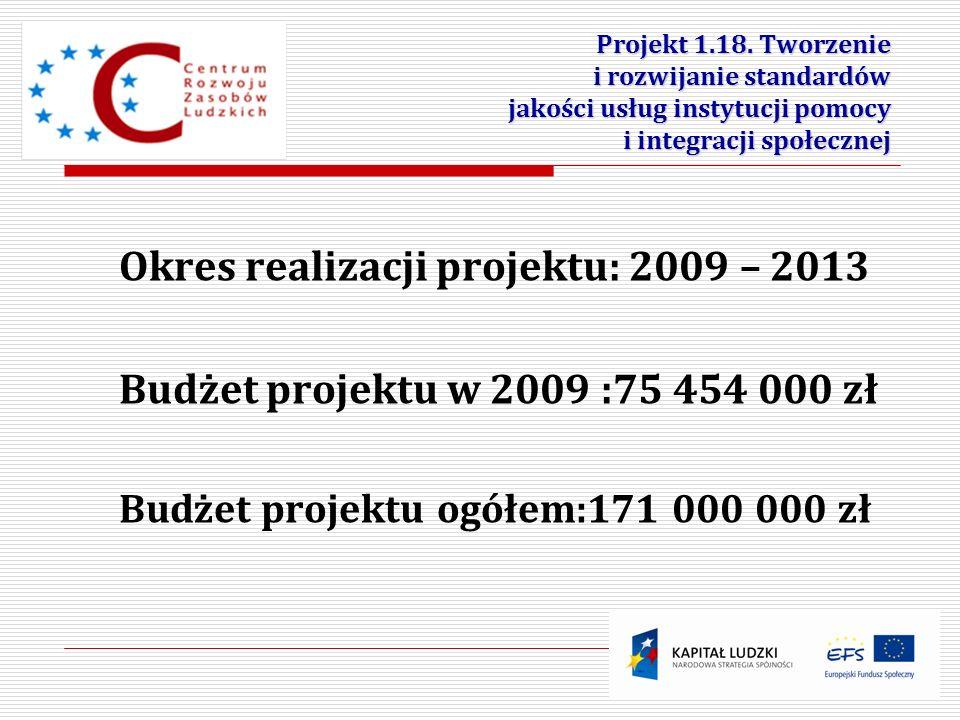 Okres realizacji projektu: 2009 – 2013