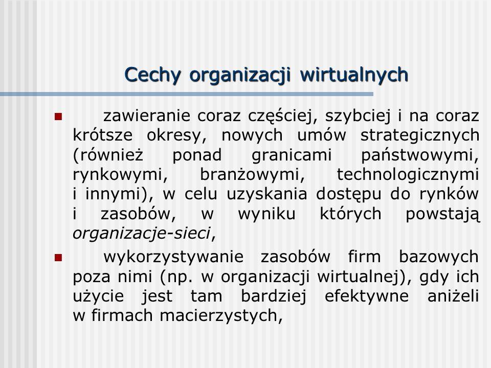 Cechy organizacji wirtualnych