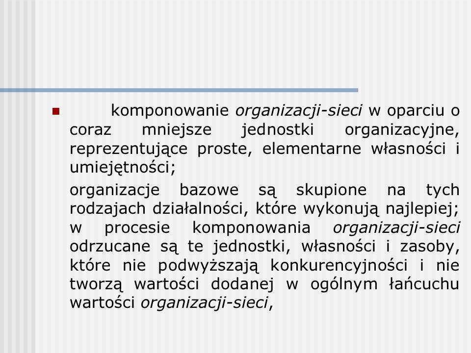 komponowanie organizacji-sieci w oparciu o coraz mniejsze jednostki organizacyjne, reprezentujące proste, elementarne własności i umiejętności;