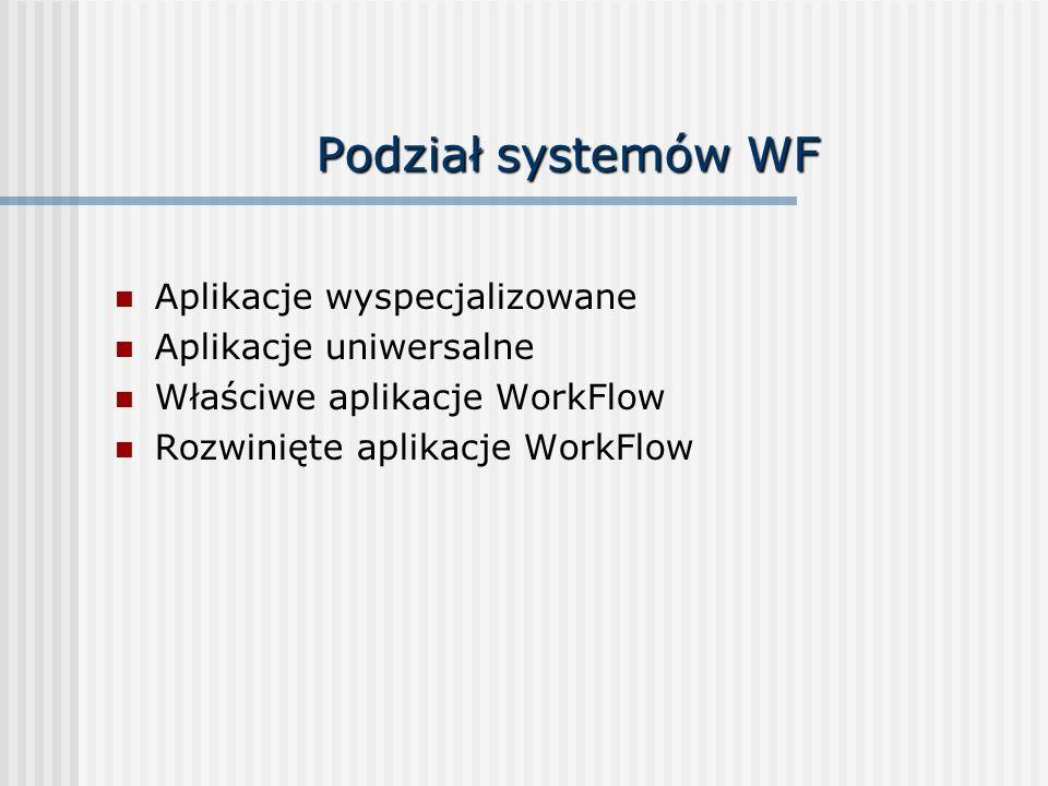 Podział systemów WF Aplikacje wyspecjalizowane Aplikacje uniwersalne