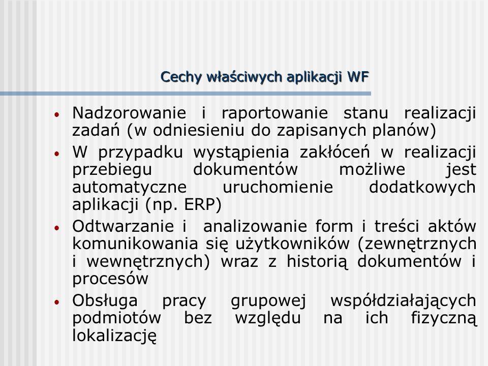 Cechy właściwych aplikacji WF