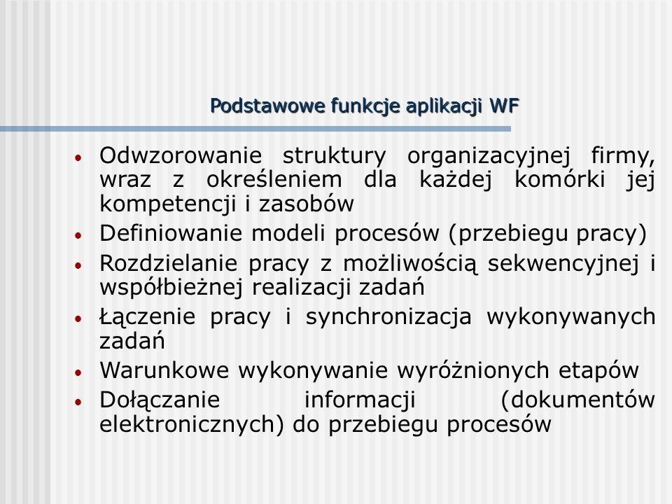 Podstawowe funkcje aplikacji WF