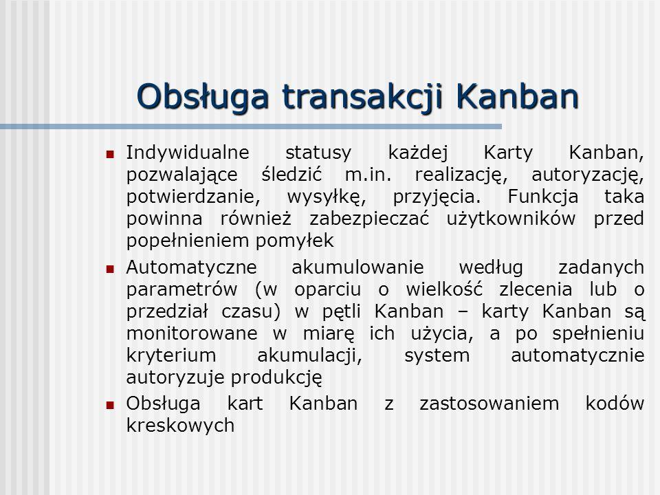 Obsługa transakcji Kanban