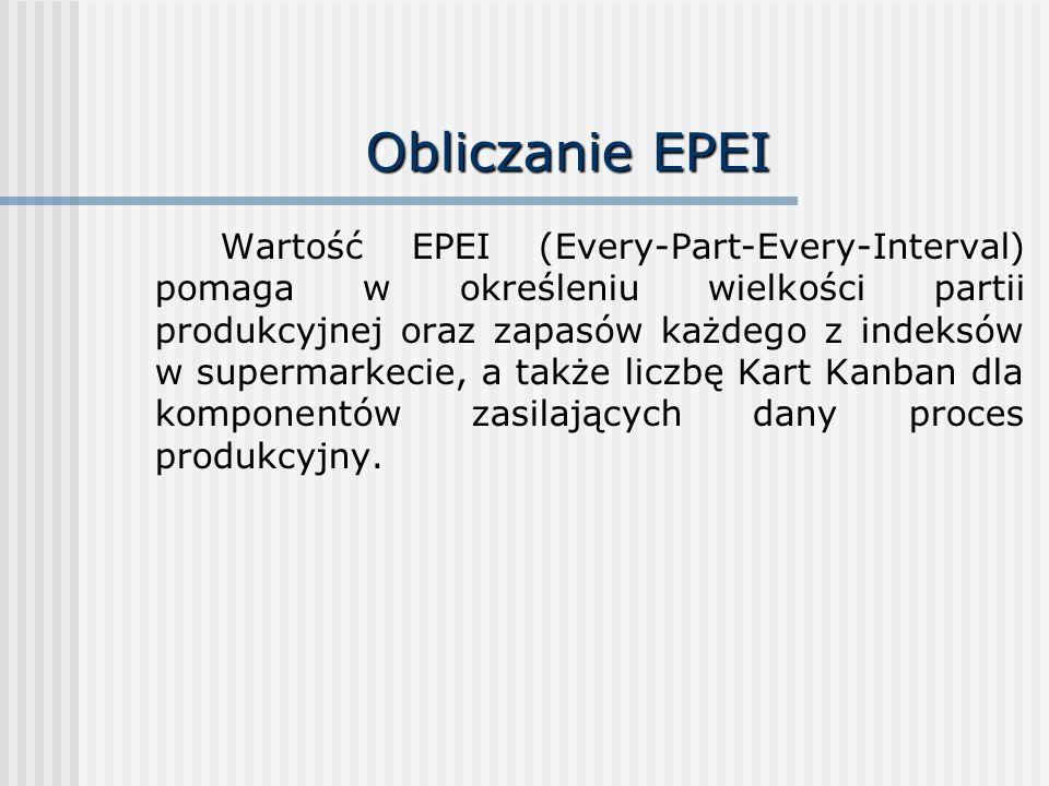Obliczanie EPEI