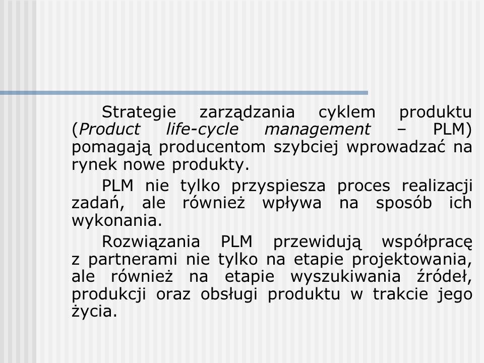 Strategie zarządzania cyklem produktu (Product life-cycle management – PLM) pomagają producentom szybciej wprowadzać na rynek nowe produkty.