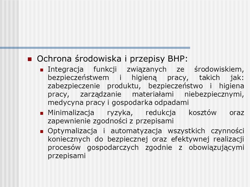 Ochrona środowiska i przepisy BHP:
