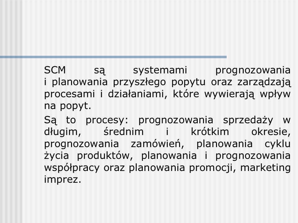 SCM są systemami prognozowania i planowania przyszłego popytu oraz zarządzają procesami i działaniami, które wywierają wpływ na popyt.
