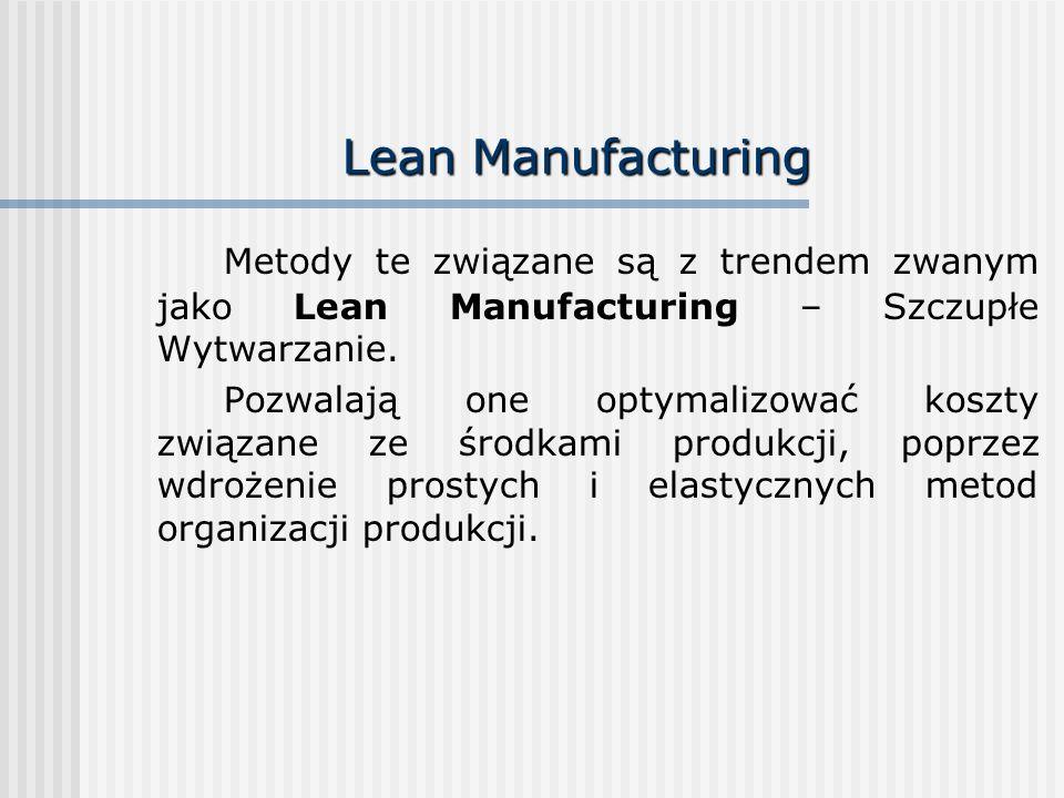 Lean Manufacturing Metody te związane są z trendem zwanym jako Lean Manufacturing – Szczupłe Wytwarzanie.