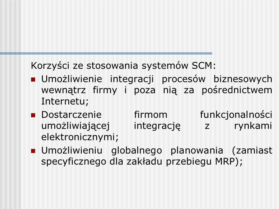 Korzyści ze stosowania systemów SCM: