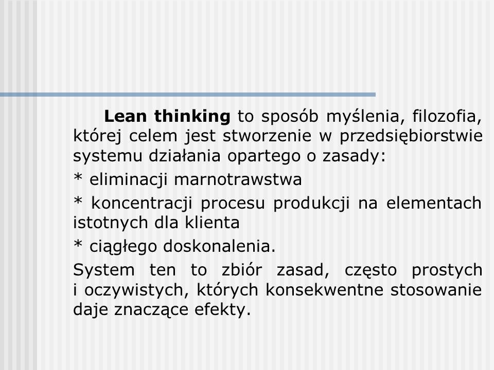 Lean thinking to sposób myślenia, filozofia, której celem jest stworzenie w przedsiębiorstwie systemu działania opartego o zasady: