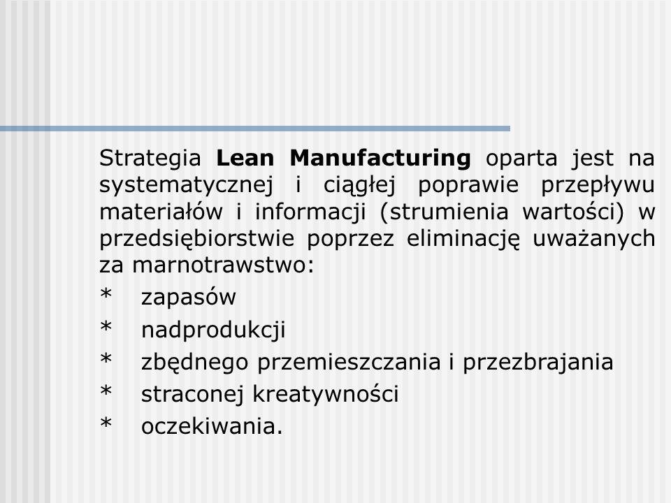Strategia Lean Manufacturing oparta jest na systematycznej i ciągłej poprawie przepływu materiałów i informacji (strumienia wartości) w przedsiębiorstwie poprzez eliminację uważanych za marnotrawstwo: