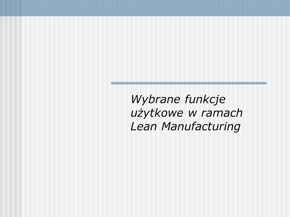 Wybrane funkcje użytkowe w ramach Lean Manufacturing