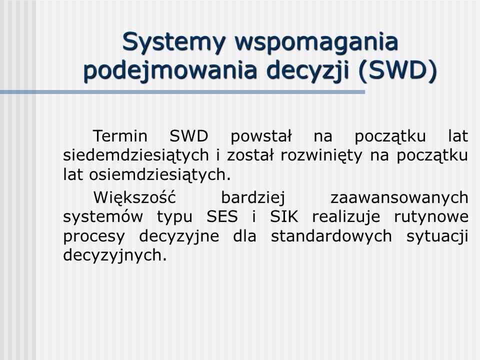 Systemy wspomagania podejmowania decyzji (SWD)
