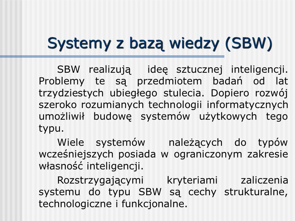 Systemy z bazą wiedzy (SBW)