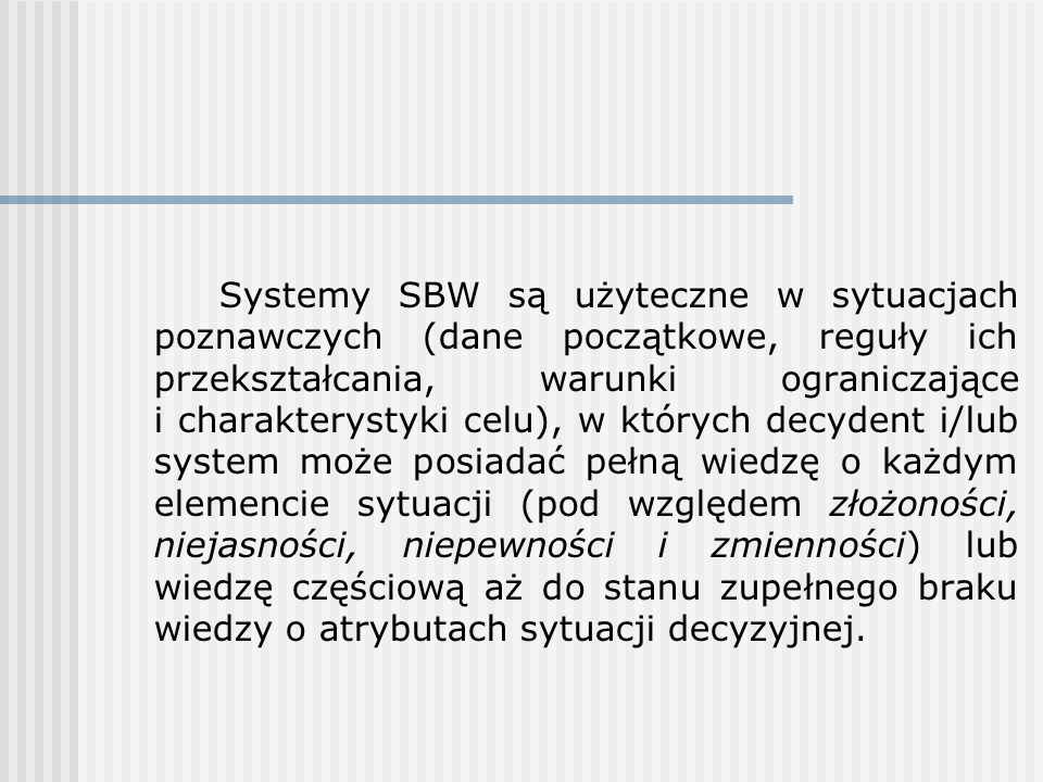 Systemy SBW są użyteczne w sytuacjach poznawczych (dane początkowe, reguły ich przekształcania, warunki ograniczające i charakterystyki celu), w których decydent i/lub system może posiadać pełną wiedzę o każdym elemencie sytuacji (pod względem złożoności, niejasności, niepewności i zmienności) lub wiedzę częściową aż do stanu zupełnego braku wiedzy o atrybutach sytuacji decyzyjnej.