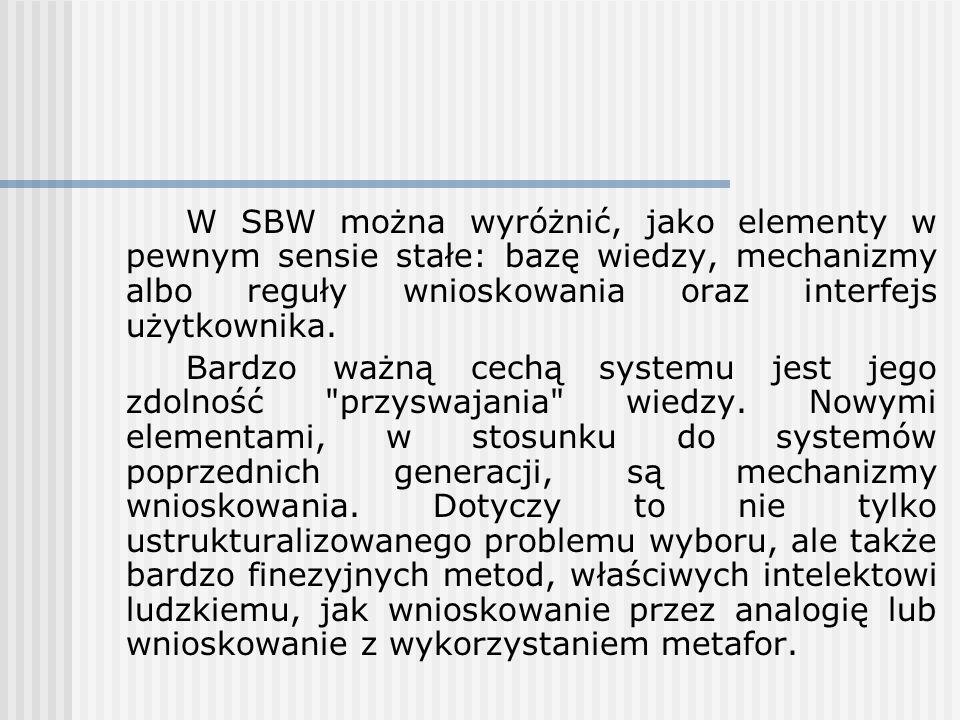 W SBW można wyróżnić, jako elementy w pewnym sensie stałe: bazę wiedzy, mechanizmy albo reguły wnioskowania oraz interfejs użytkownika.