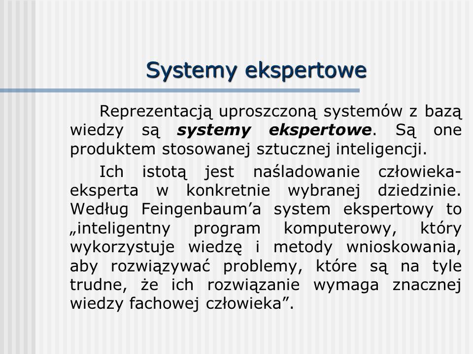Systemy ekspertowe Reprezentacją uproszczoną systemów z bazą wiedzy są systemy ekspertowe. Są one produktem stosowanej sztucznej inteligencji.