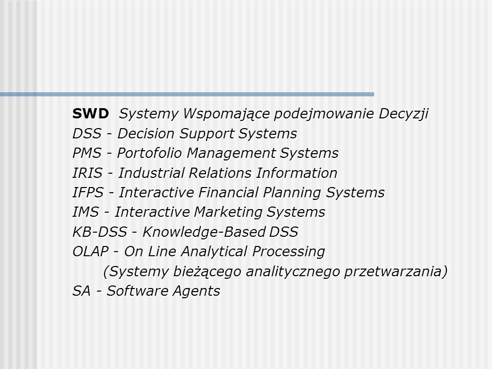 SWD Systemy Wspomające podejmowanie Decyzji
