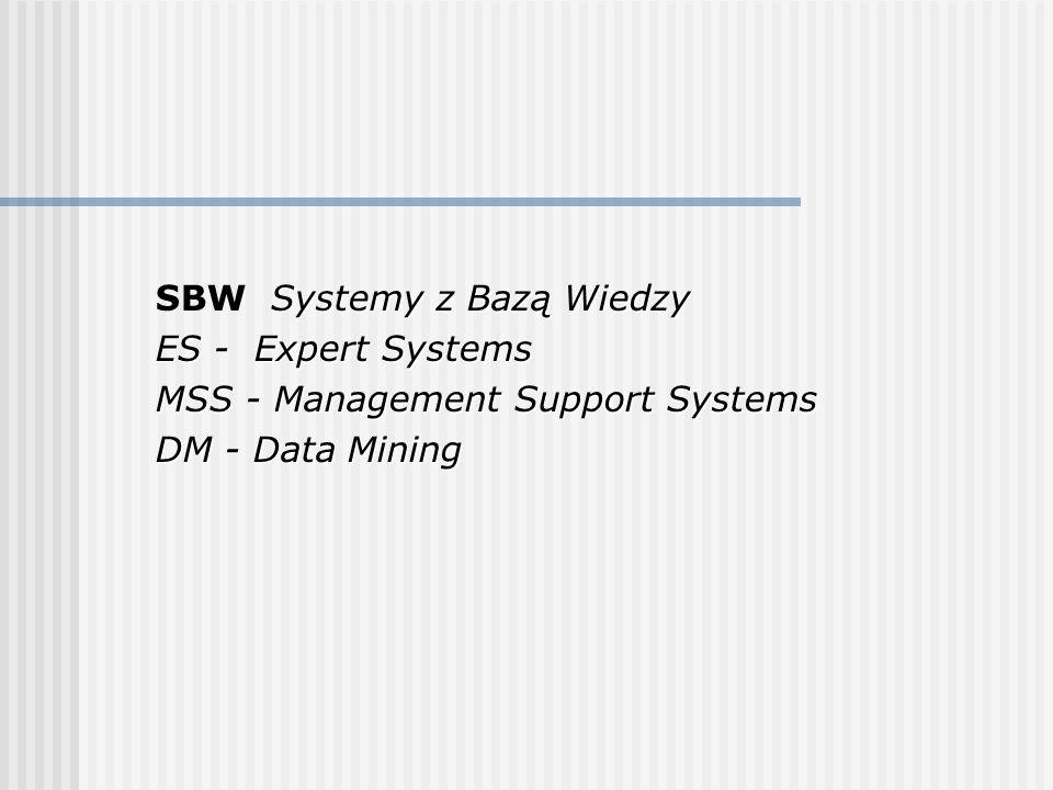SBW Systemy z Bazą Wiedzy