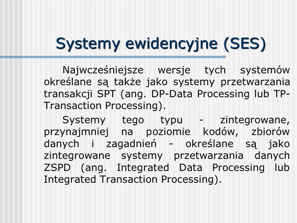 Systemy ewidencyjne (SES)