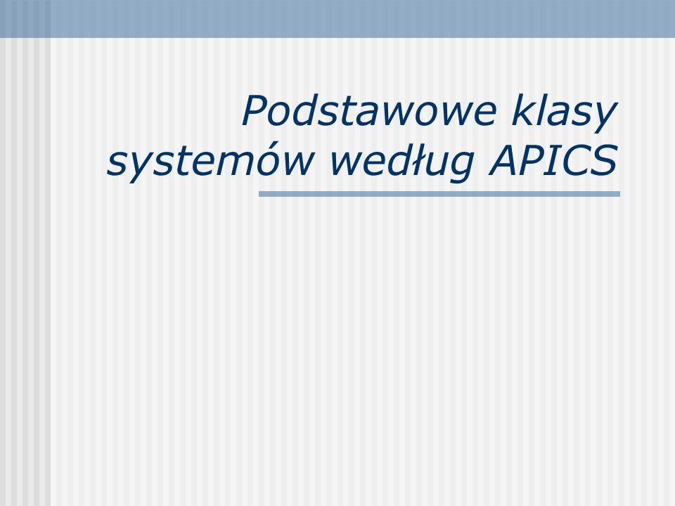 Podstawowe klasy systemów według APICS
