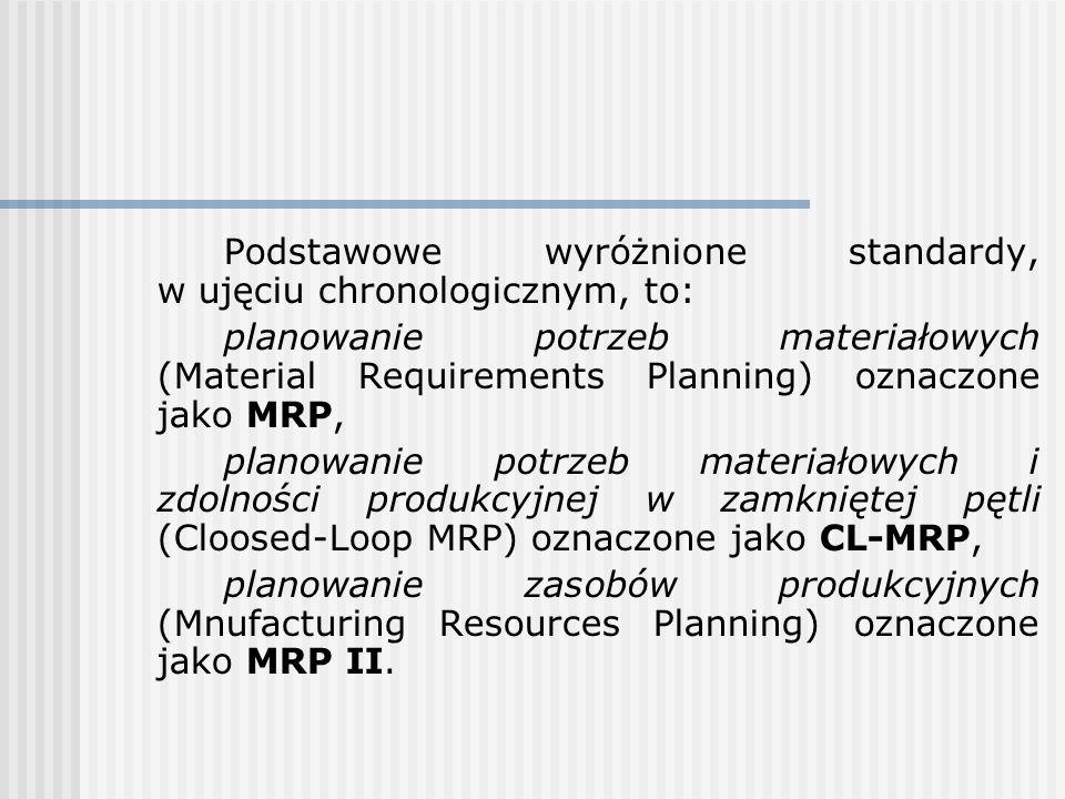 Podstawowe wyróżnione standardy, w ujęciu chronologicznym, to: