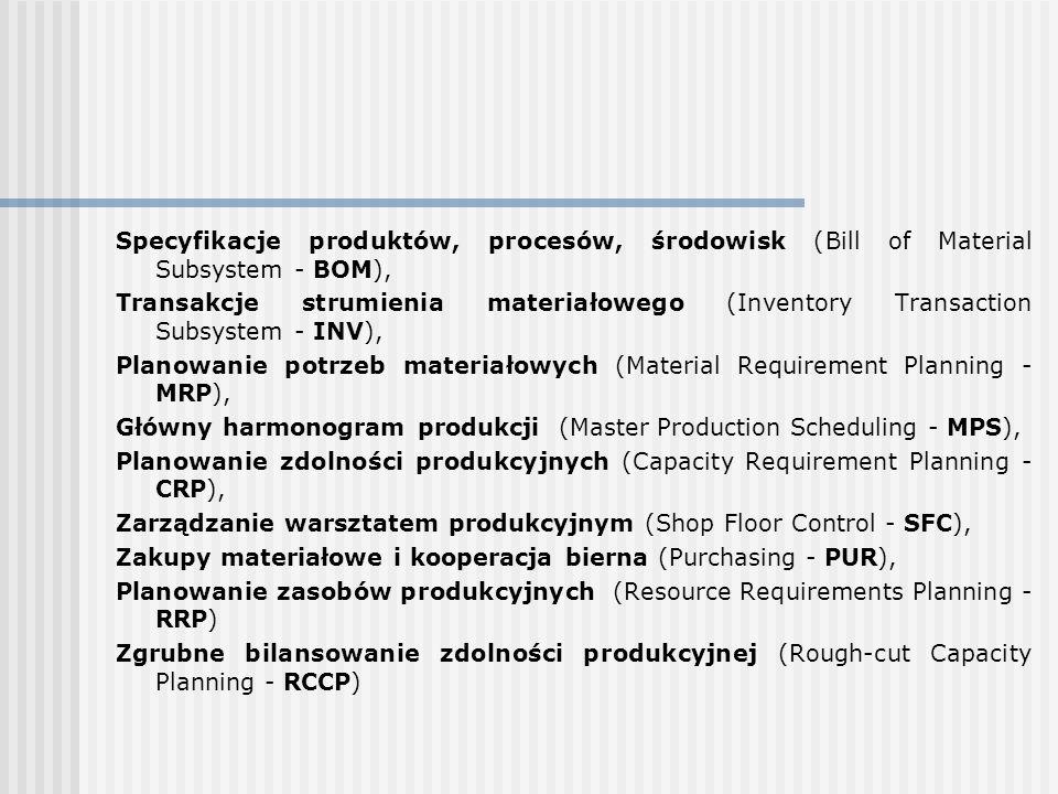 Specyfikacje produktów, procesów, środowisk (Bill of Material Subsystem - BOM),