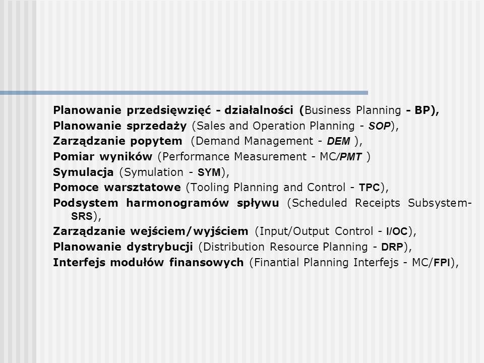 Planowanie przedsięwzięć - działalności (Business Planning - BP),