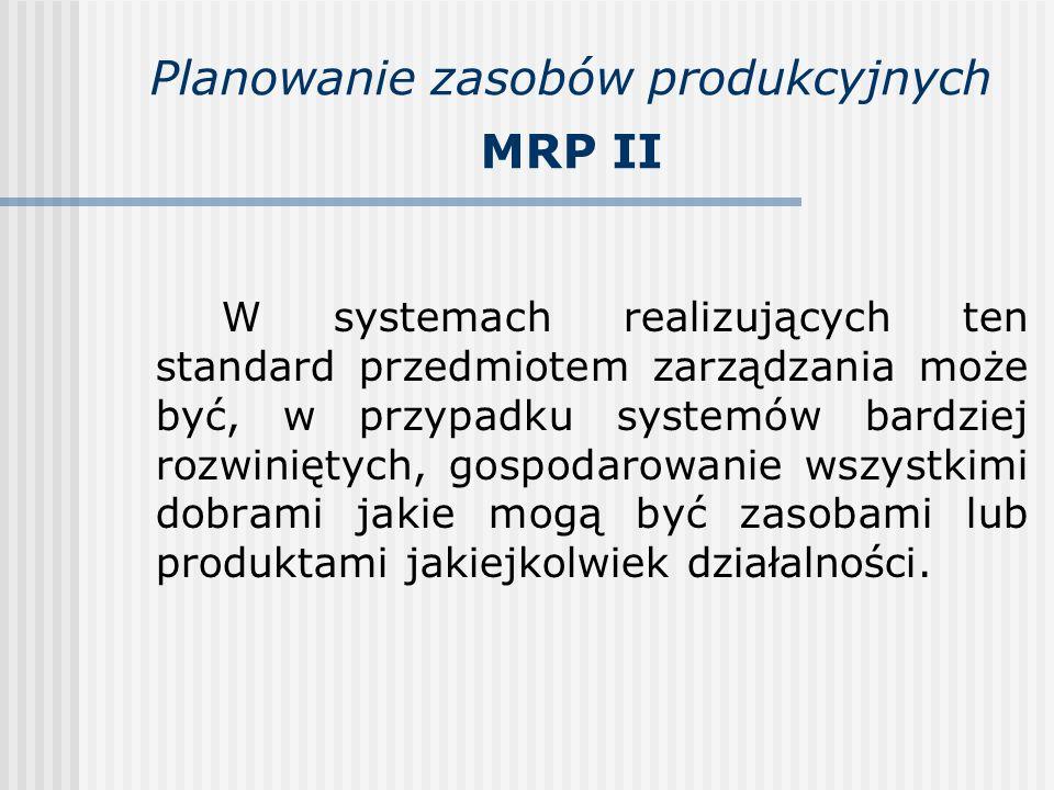 Planowanie zasobów produkcyjnych MRP II