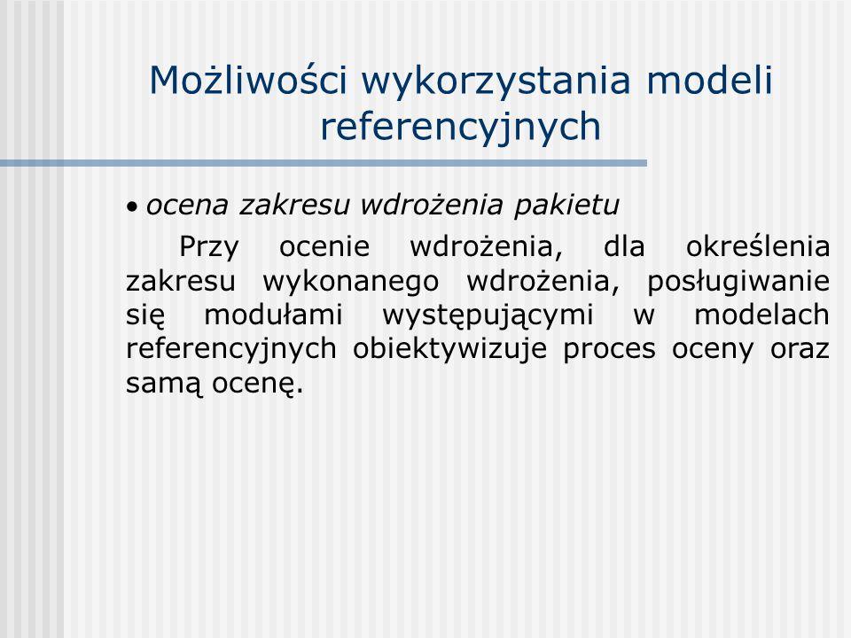 Możliwości wykorzystania modeli referencyjnych