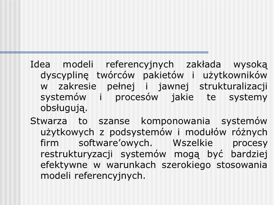 Idea modeli referencyjnych zakłada wysoką dyscyplinę twórców pakietów i użytkowników w zakresie pełnej i jawnej strukturalizacji systemów i procesów jakie te systemy obsługują.