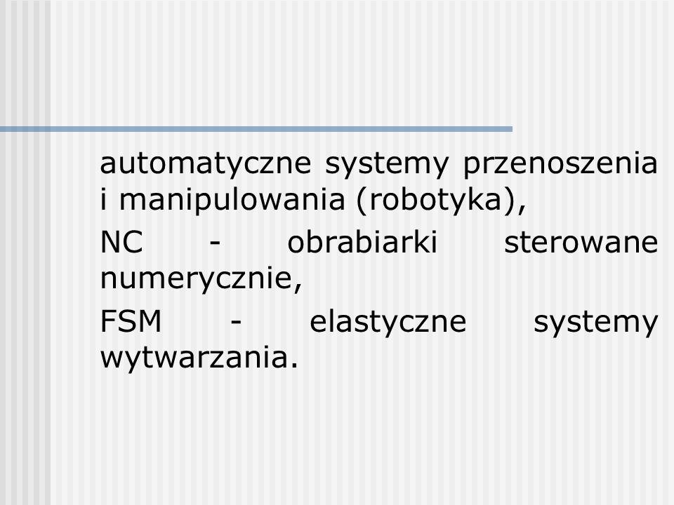automatyczne systemy przenoszenia i manipulowania (robotyka),