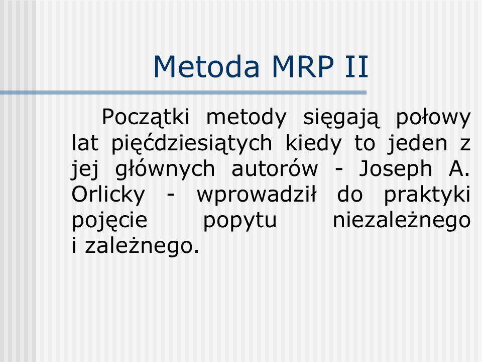 Metoda MRP II