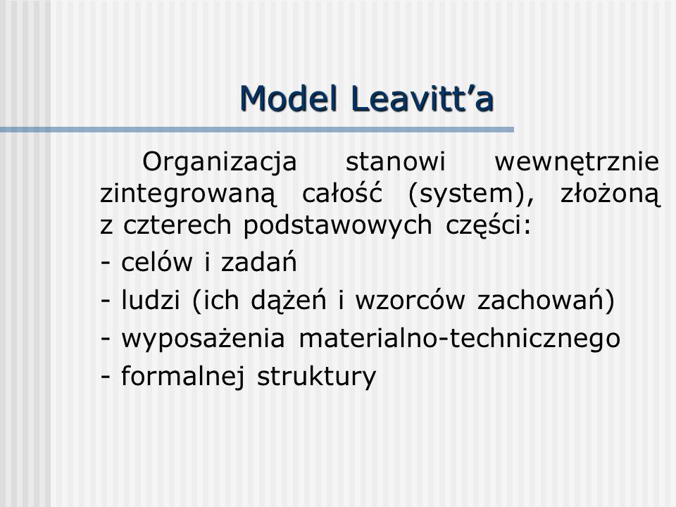 Model Leavitt'a Organizacja stanowi wewnętrznie zintegrowaną całość (system), złożoną z czterech podstawowych części: