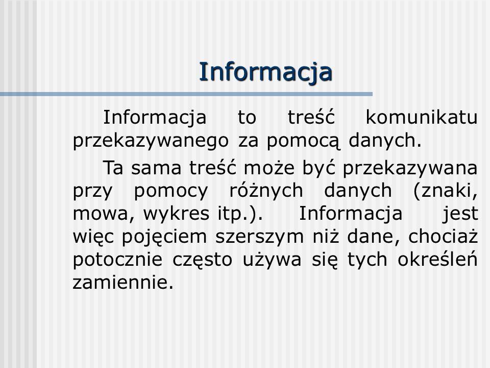 Informacja Informacja to treść komunikatu przekazywanego za pomocą danych.