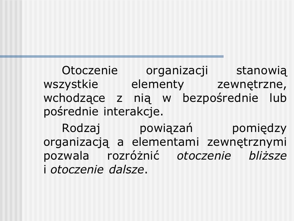 Otoczenie organizacji stanowią wszystkie elementy zewnętrzne, wchodzące z nią w bezpośrednie lub pośrednie interakcje.