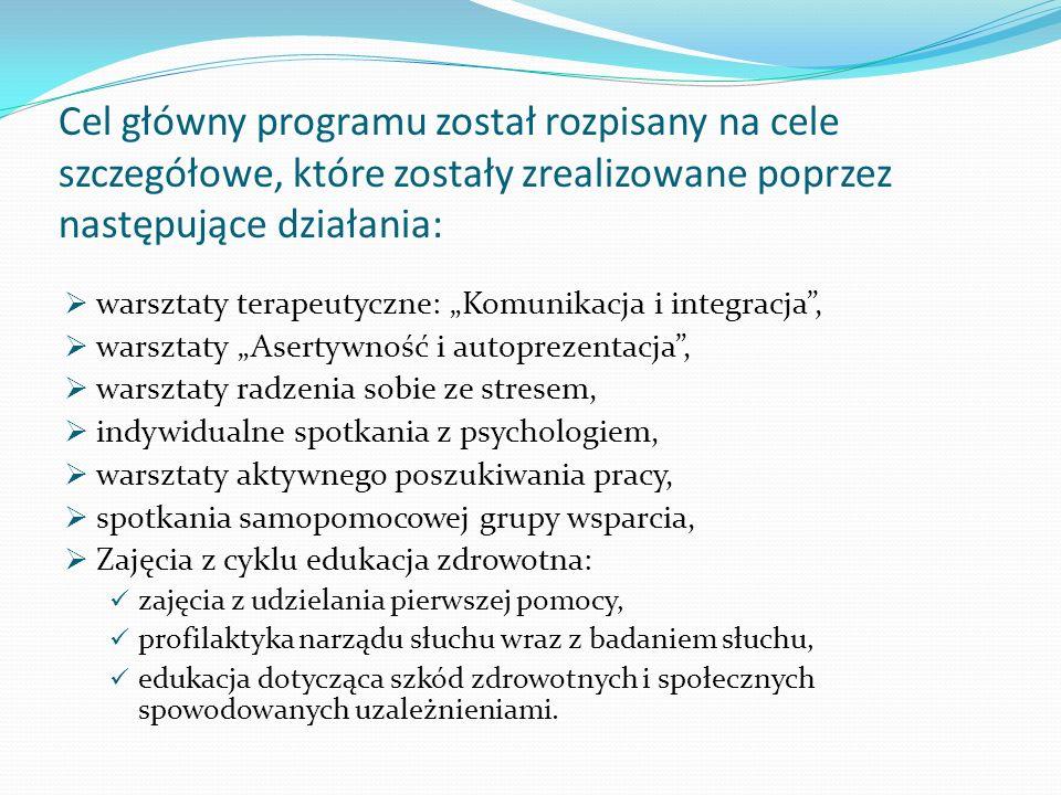 Cel główny programu został rozpisany na cele szczegółowe, które zostały zrealizowane poprzez następujące działania: