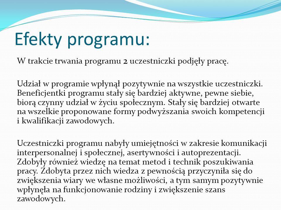 Efekty programu: