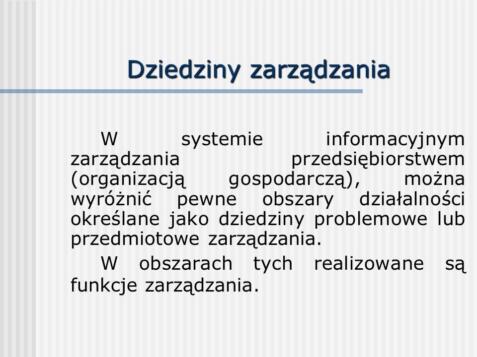 Dziedziny zarządzania