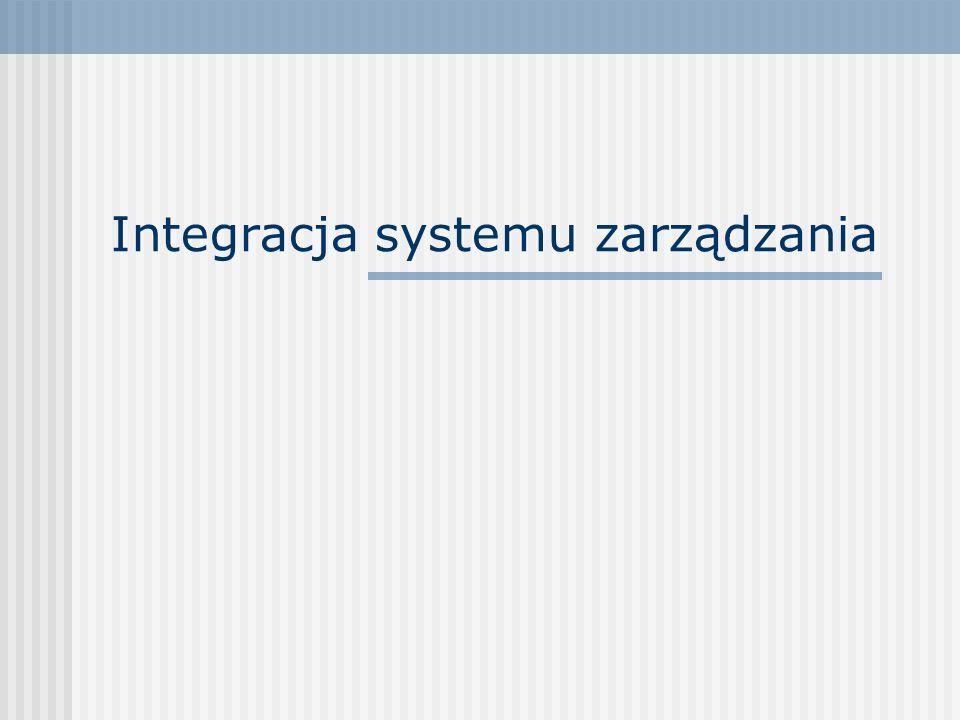 Integracja systemu zarządzania
