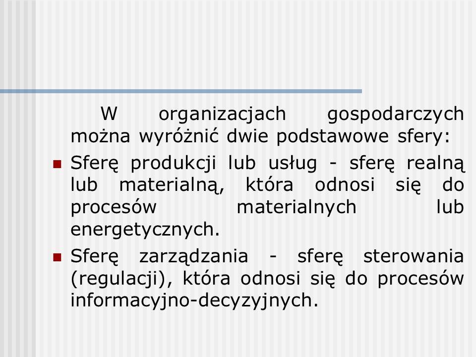 W organizacjach gospodarczych można wyróżnić dwie podstawowe sfery: