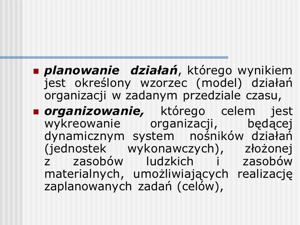 planowanie działań, którego wynikiem jest określony wzorzec (model) działań organizacji w zadanym przedziale czasu,