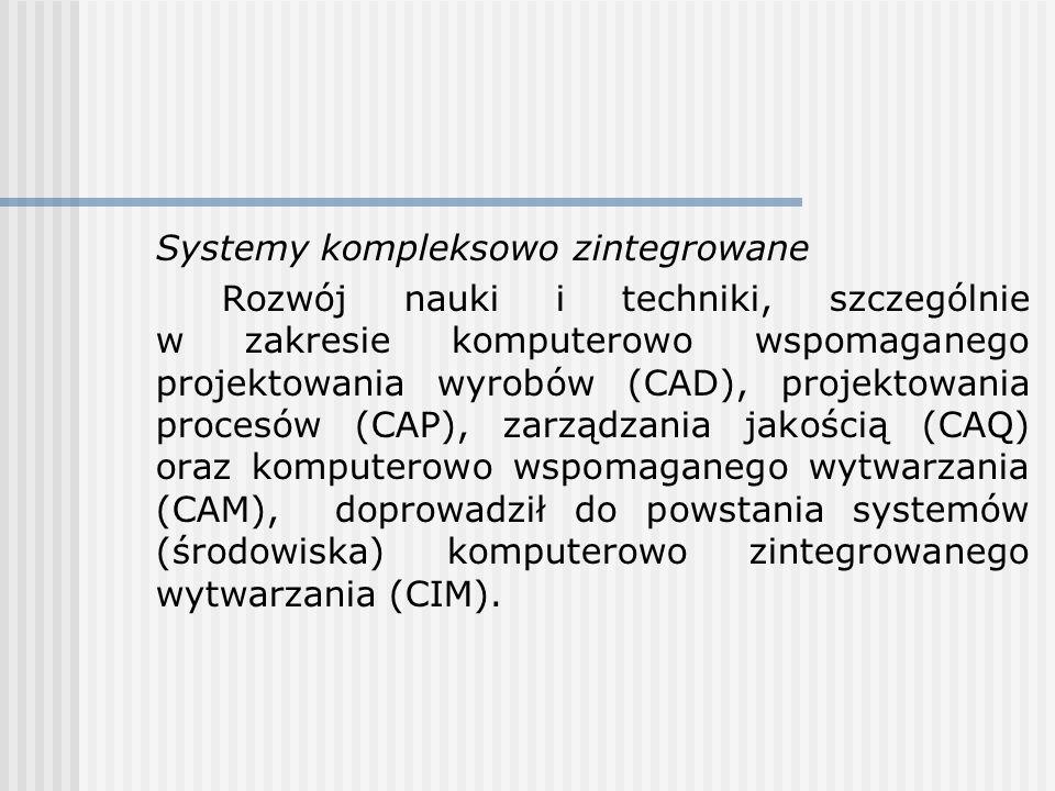 Systemy kompleksowo zintegrowane